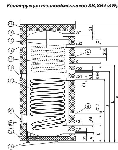 razrez-bojlera-sw-termo-max-500