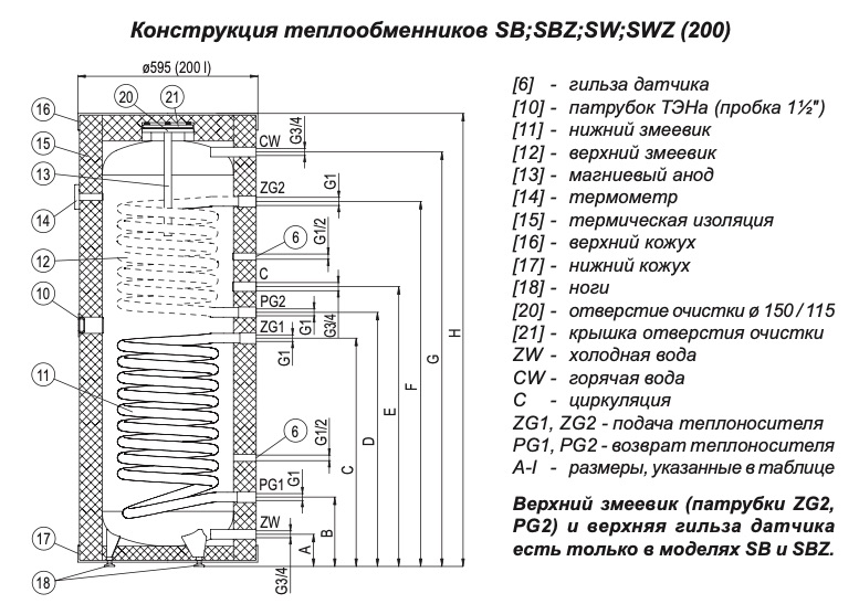 razrez-bojlera-sw-termo-max